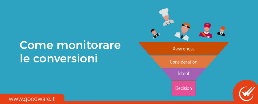 Strategia di Web Marketing: il funnel di conversione